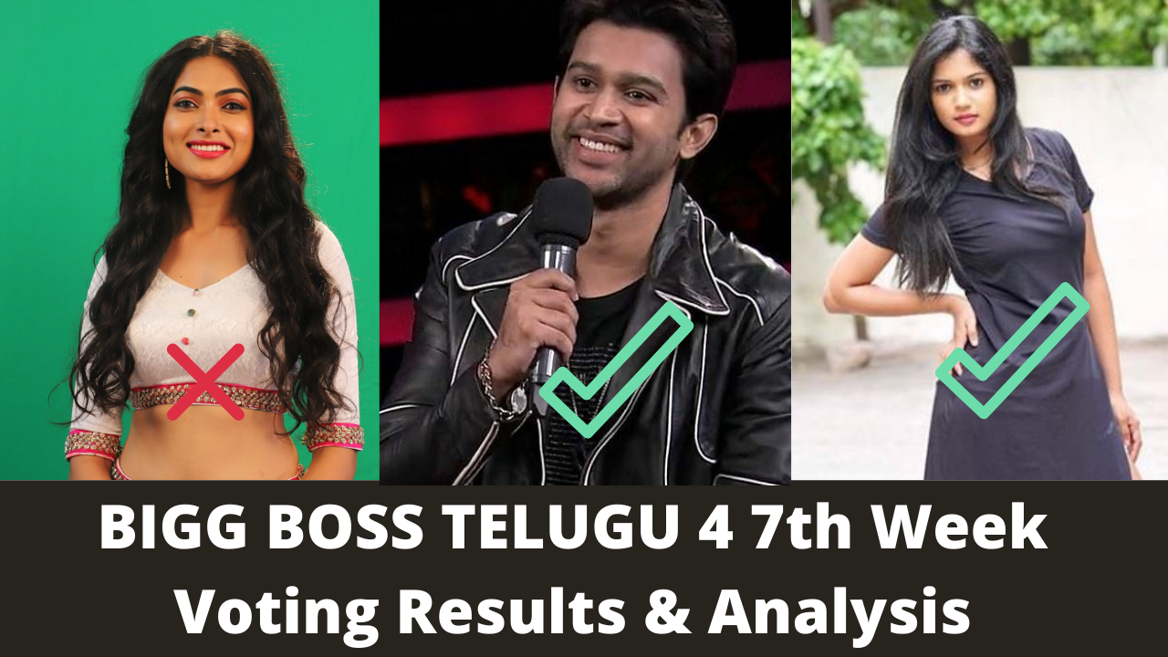 bigg boss 4 telugu voting results week 7