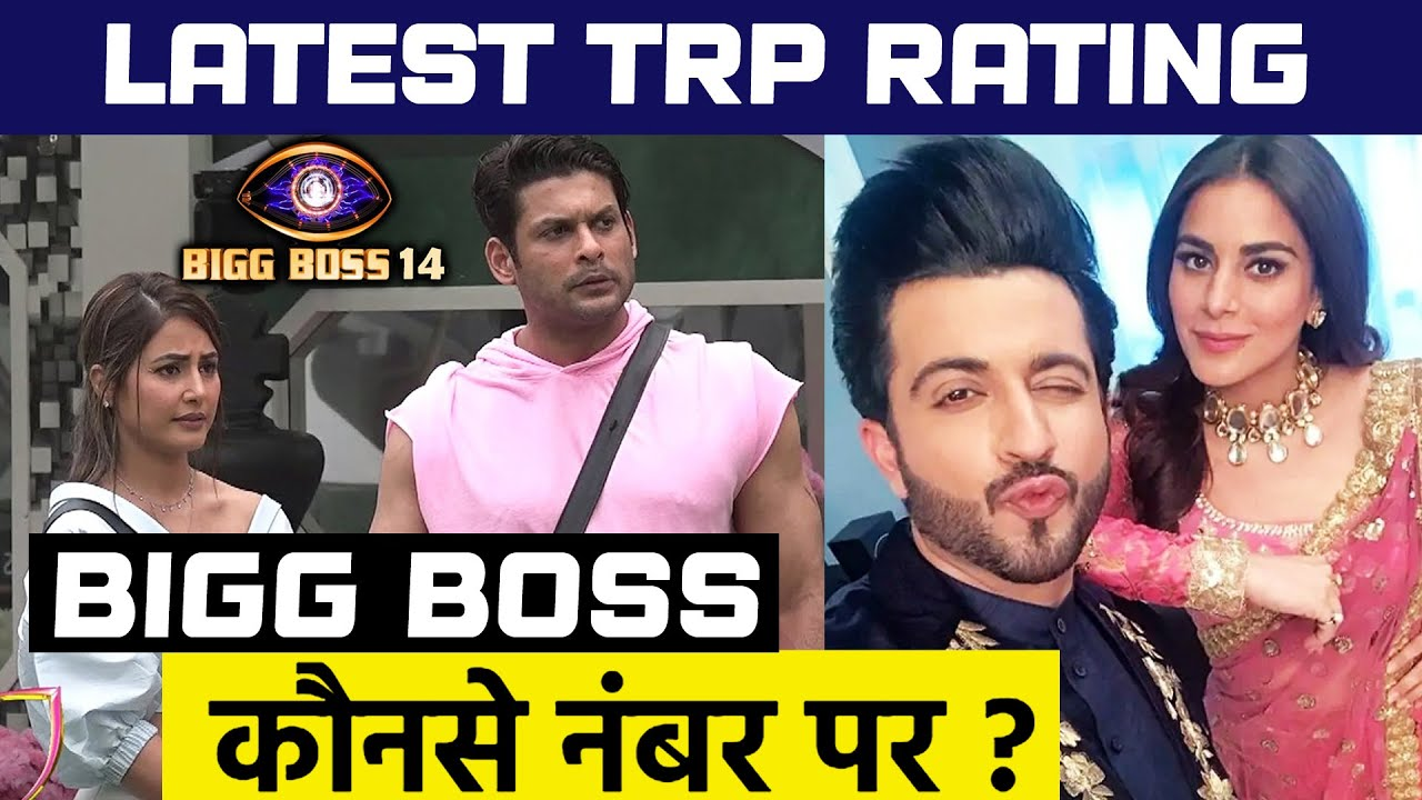 bigg boss 14 trp updates